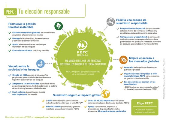 muebles sostenibles